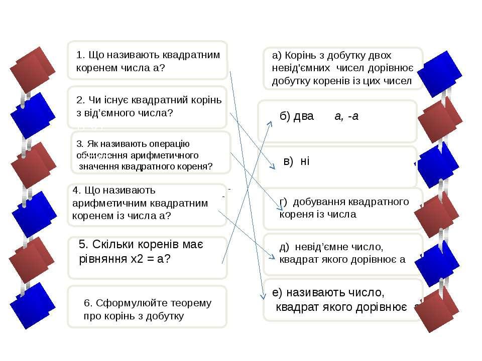 TEXT TEXT TEXT 1. Що називають квадратним коренем числа а? 3. Як називають оп...