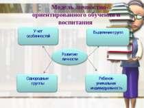 Модель личностно-ориентированного обучения и воспитания