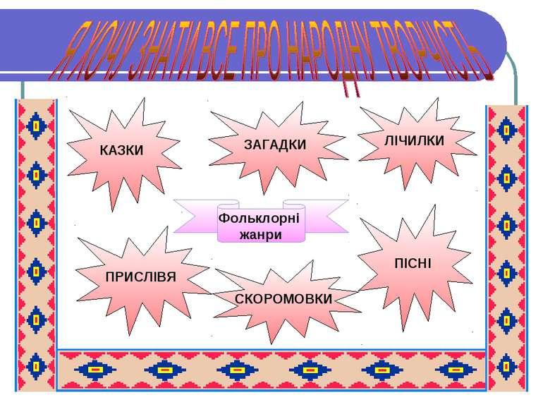 Фольклорні жанри ЛІЧИЛКИ КАЗКИ ПРИСЛІВЯ СКОРОМОВКИ ЗАГАДКИ ПІСНІ