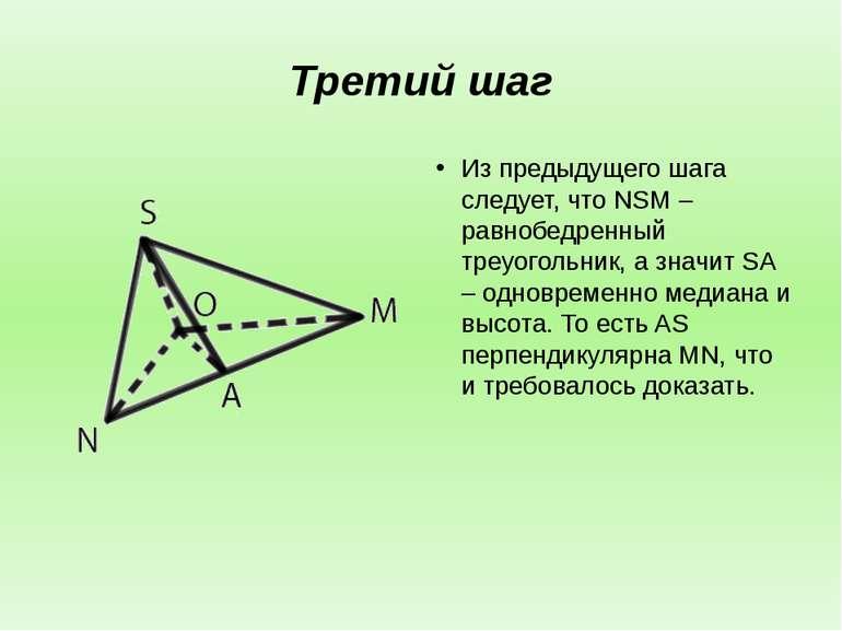 Третий шаг Из предыдущего шага следует, что NSM – равнобедренный треуогольник...