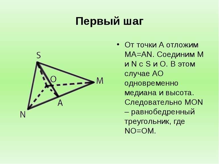 Первый шаг От точки А отложим MA=AN. Соединим M и N с S и O. В этом случае AO...