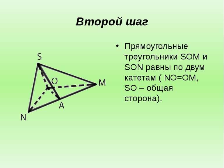 Второй шаг Прямоугольные треугольники SOM и SON равны по двум катетам ( NO=OM...