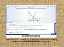 """Копія вікна ППЗ """"Алгебра 11"""" до завдання на обчислення площі фігури з викорис..."""