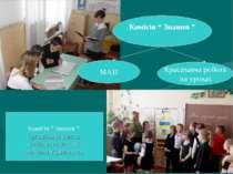 """Комісія """" Знання """" МАН Краєзнавча робота на уроках Комісія """" Знання """" організ..."""