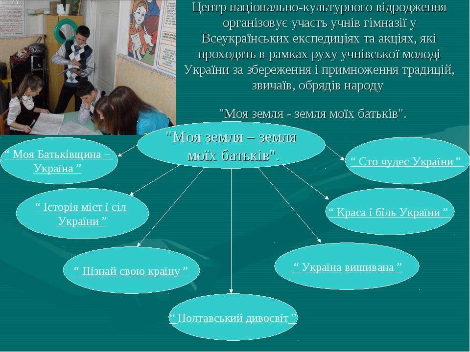 Центр національно-культурного відродження організовує участь учнів гімназії у...