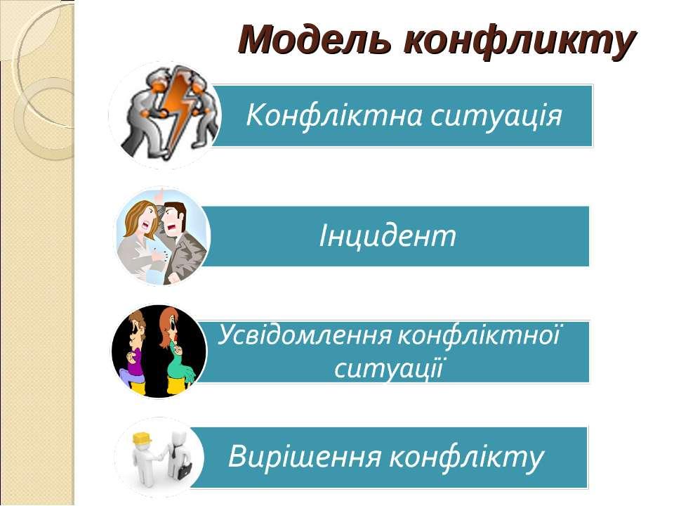 Модель конфликту