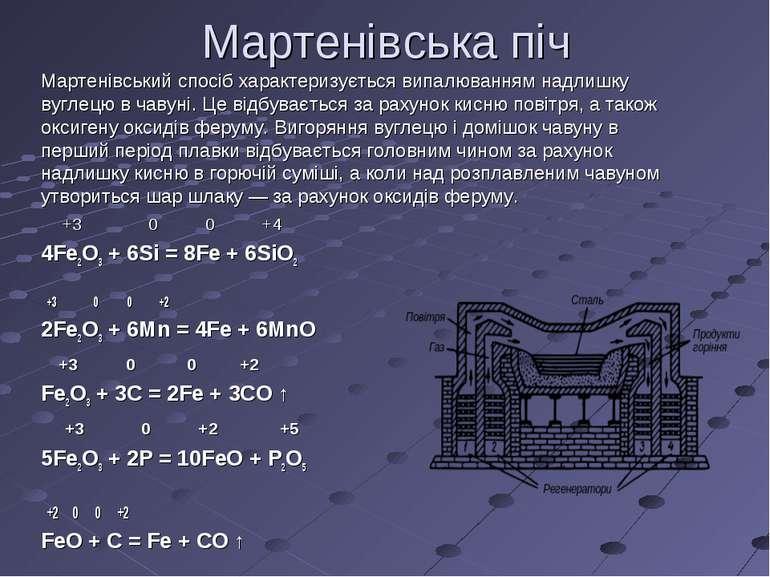 Мартенівська піч Мартенівський спосіб характеризується випалюванням надлишку ...