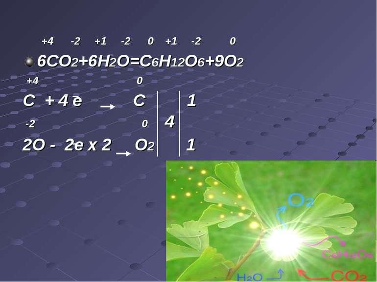 +4 -2 +1 -2 0 +1 -2 0 6CO2+6H2O=C6H12O6+9O2 +4 0 С + 4 е С 1 -2 0 4 2О - 2е х...