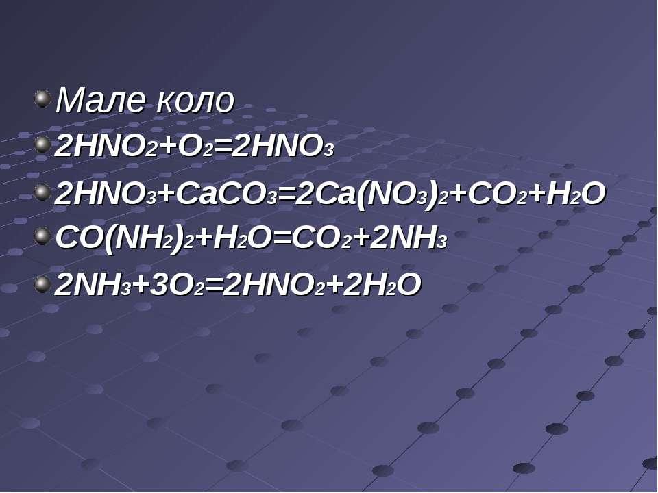 Мале коло 2HNO2+O2=2HNO3 2HNO3+CaCO3=2Ca(NO3)2+CO2+H2O СО(NH2)2+H2O=CO2+2NH3 ...