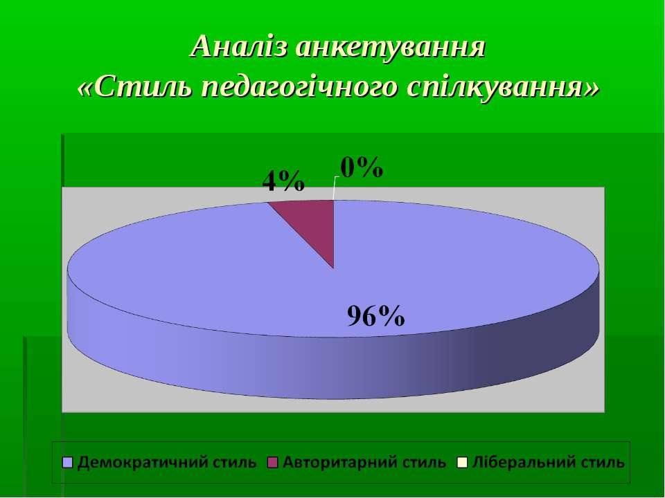 Аналіз анкетування «Стиль педагогічного спілкування»