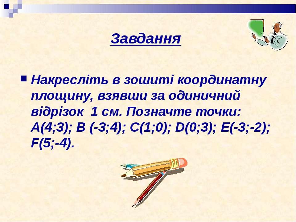 Завдання Накресліть в зошиті координатну площину, взявши за одиничний відрізо...