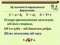 S = a • b, V = a3, S = V• t Площа прямокутника залежить від його сторони. Об'...
