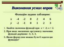 Виконання усних вправ Функцію задано таблицею: 1. Знайти значення функції при...