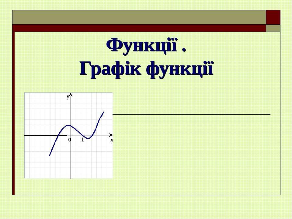 Функції . Графік функції