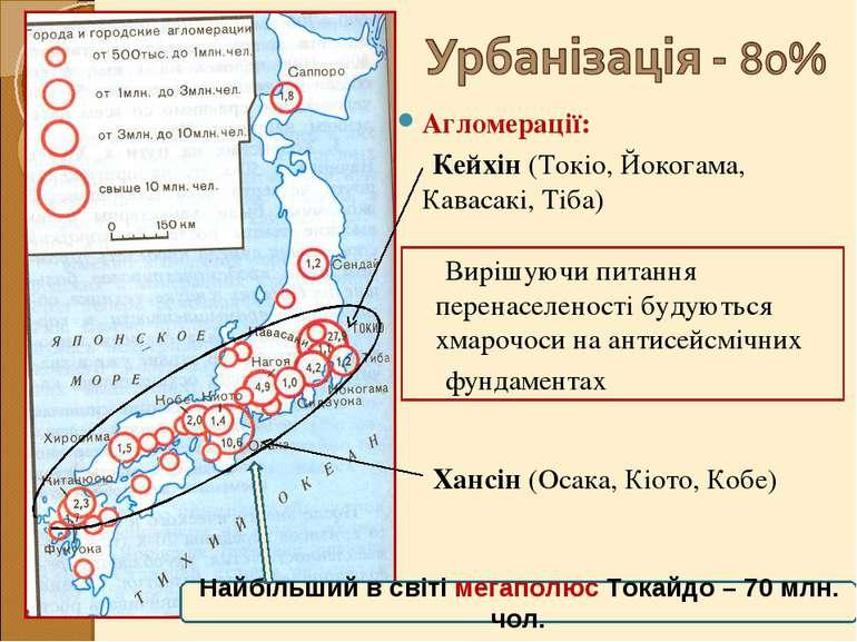 Агломерації: Кейхін (Токіо, Йокогама, Кавасакі, Тіба) Хансін (Осака, Кіото, К...