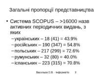 Загальні пропорції представництва Система SCOPUS – >16000 назв активних періо...