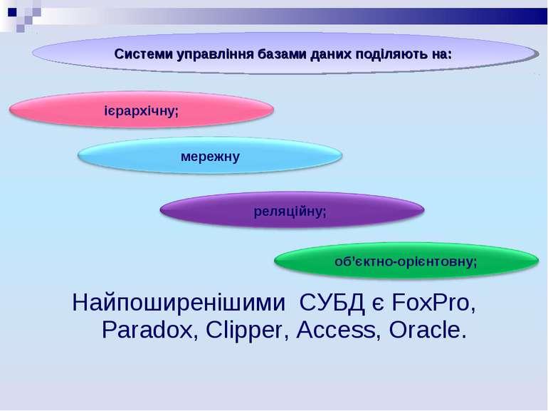 Найпоширенішими СУБД є FoxPro, Paradox, Clipper, Access, Oracle. Системи упра...