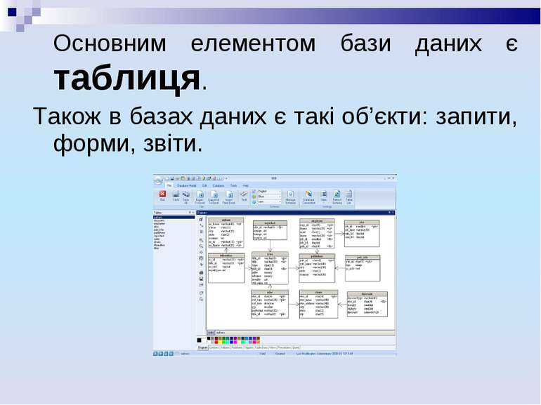 Основним елементом бази даних є таблиця. Також в базах даних є такі об'єкти: ...