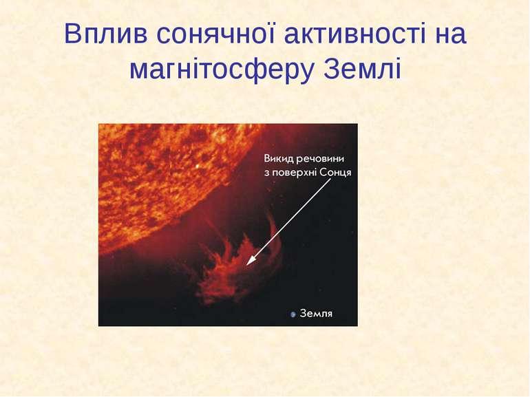 Вплив сонячної активності на магнітосферу Землі