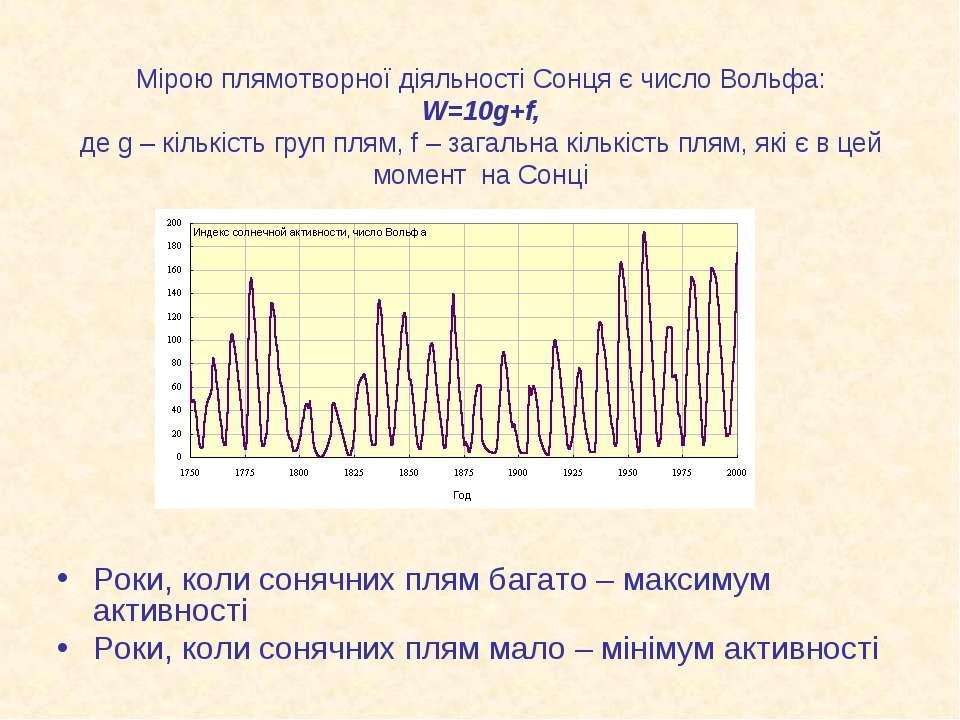 Мірою плямотворної діяльності Сонця є число Вольфа: W=10g+f, де g – кількість...