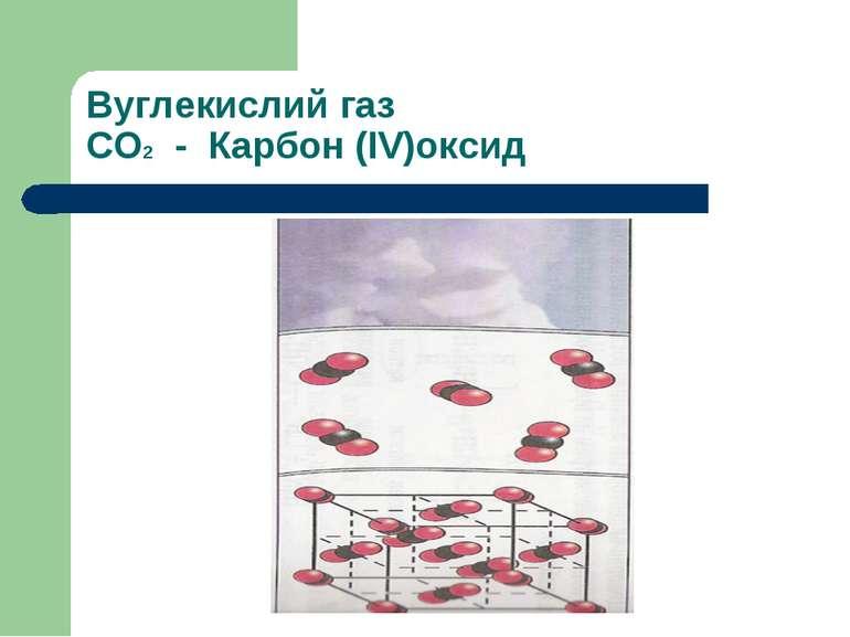 Вуглекислий газ CO2 - Карбон (IV)оксид