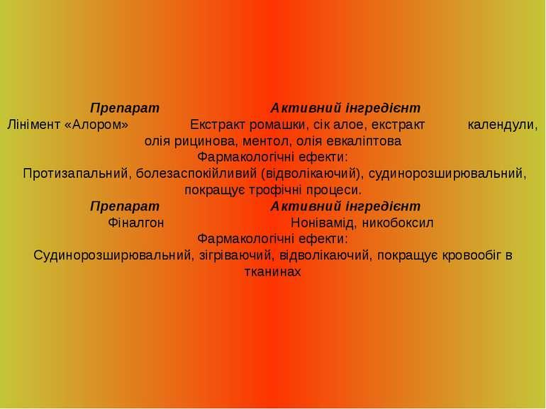 Препарат Активний інгредієнт Лінімент «Алором» Екстракт ромашки, сік алое, ек...