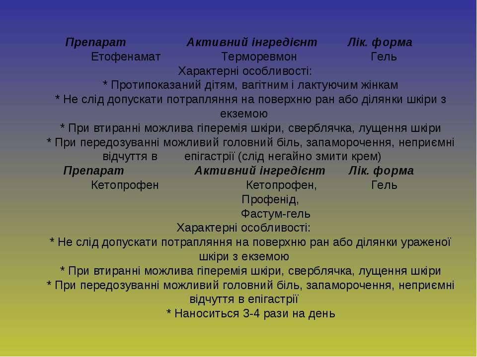 Препарат Активний інгредієнт Лік. форма Етофенамат Терморевмон Гель Характерн...