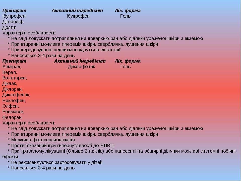 Препарат Активний інгредієнт Лік. форма Ібупрофен, Ібупрофен Гель Діп-реліф, ...