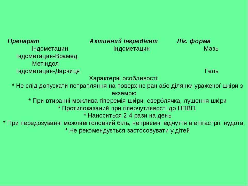 Препарат Активний інгредієнт Лік. форма Індометацин, Індометацин Мазь Індомет...