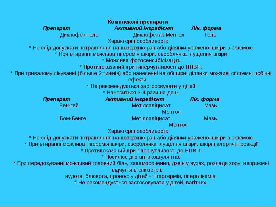 Комплексні препарати Препарат Активний інгредієнт Лік. форма Диклофен-гель Ди...