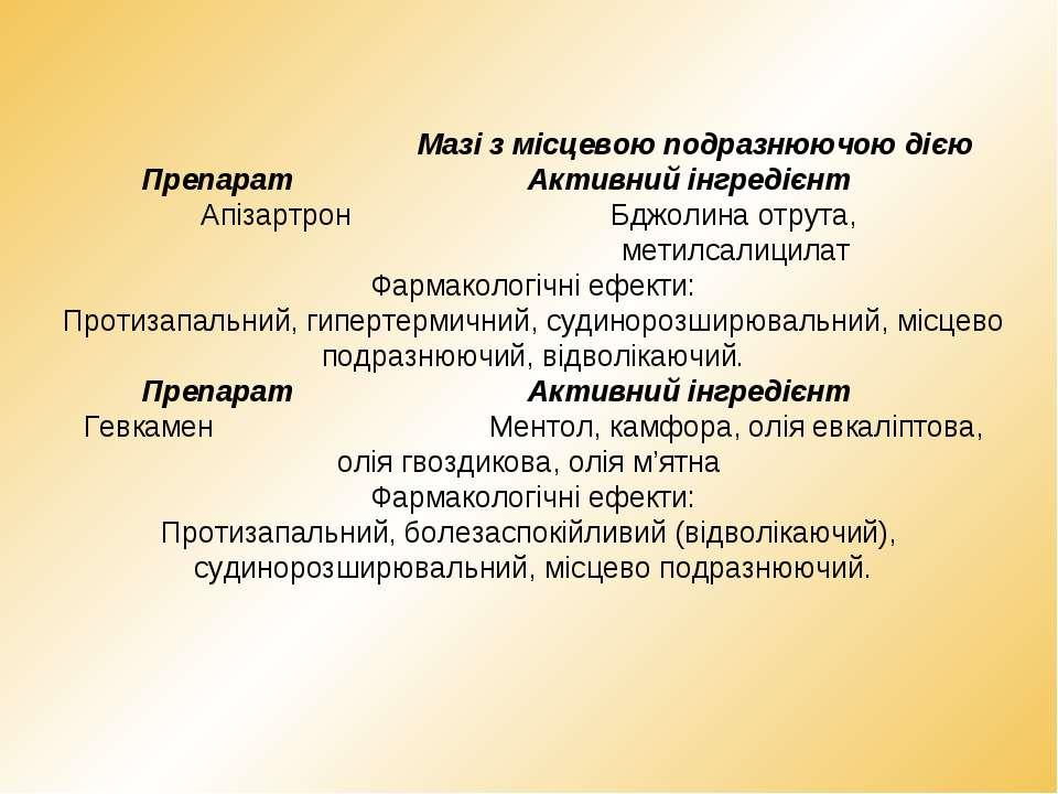 Мазі з місцевою подразнюючою дією Препарат Активний інгредієнт Апізартрон Бдж...