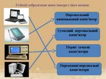 З'єднай зображення комп'ютера з його назвою Портативні персональні комп'ютери...