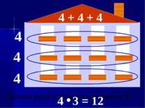 4 4 4 Скільки разів повторюється число 4? 4 3 = 12 4 + 4 + 4