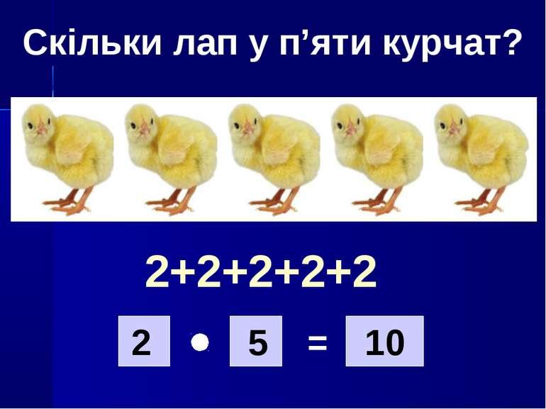 Скільки лап у п'яти курчат? 2+2+2+2+2 2 5 10 =