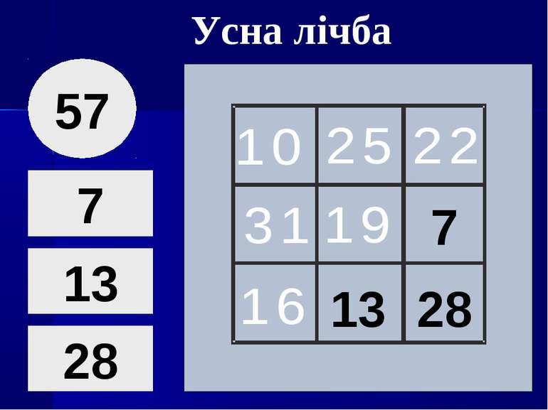 Усна лічба 57 7 13 28 7 13 28