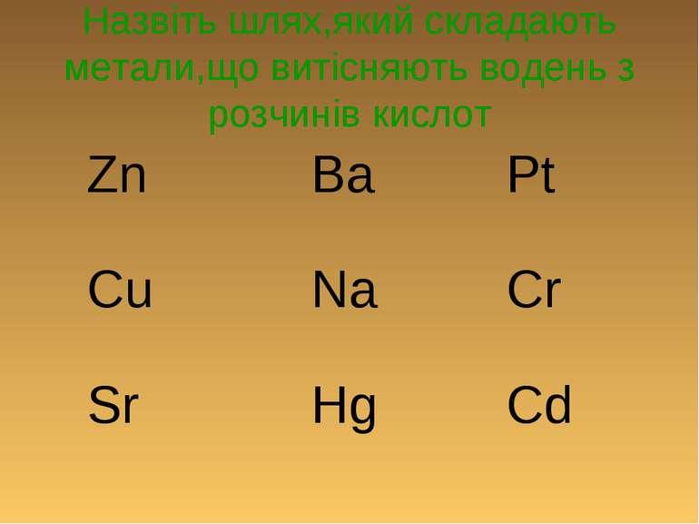 Назвіть шлях,який складають метали,що витісняють водень з розчинів кислот