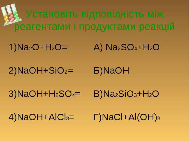 Установіть відповідність між реагентами і продуктами реакцій