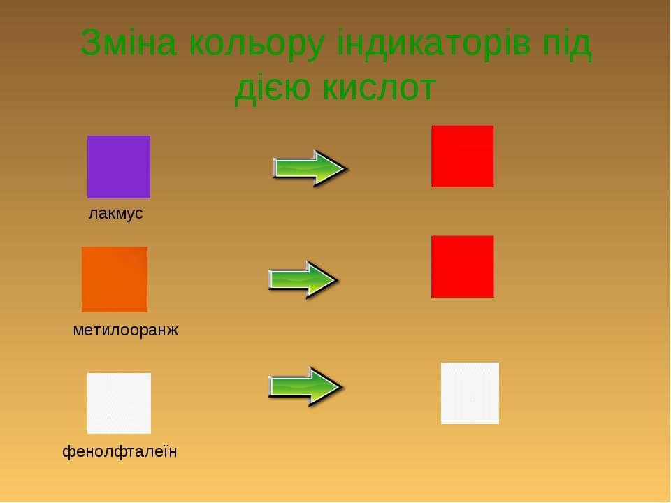 Зміна кольору індикаторів під дією кислот лакмус метилооранж фенолфталеїн