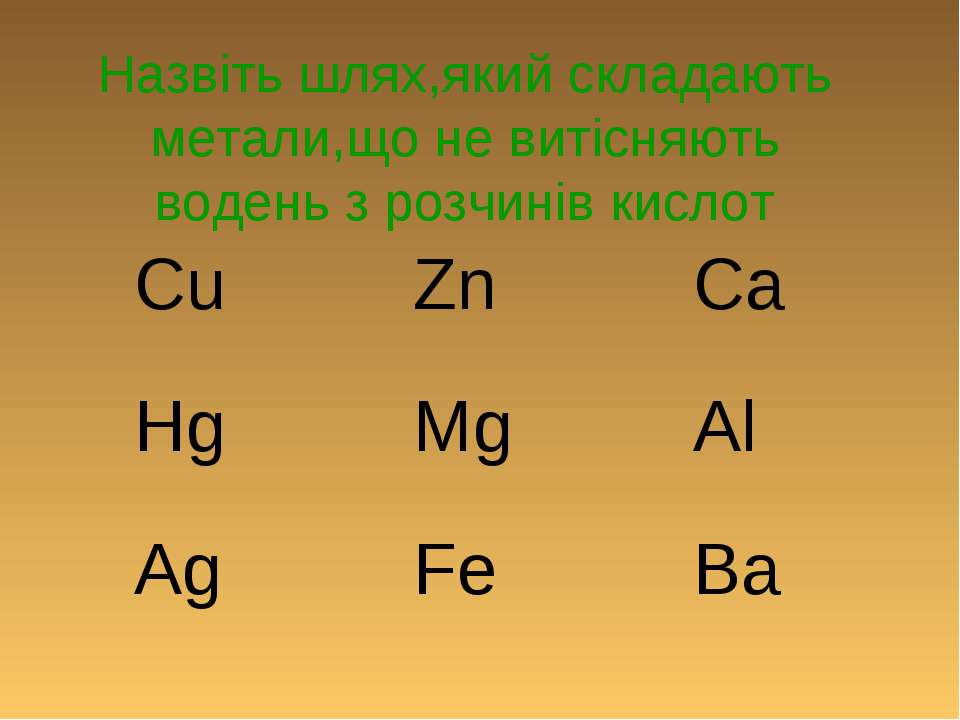 Назвіть шлях,який складають метали,що не витісняють водень з розчинів кислот ...