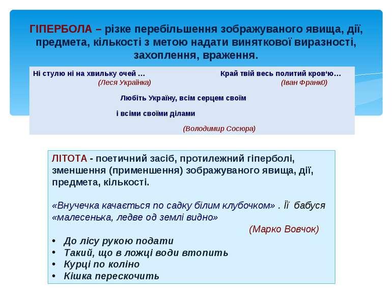 Ні стулю ні на хвильку очей … Край твій весь политий кров'ю… (Леся Українка) ...