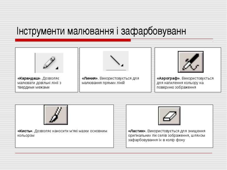 Інструменти малювання і зафарбовуванн «Аэрограф». Використовується для напиле...