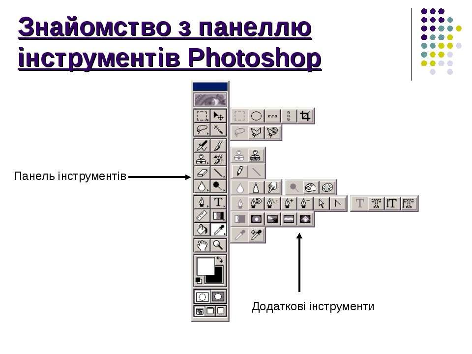 Знайомство з панеллю інструментів Photoshop Панель інструментів Додаткові інс...