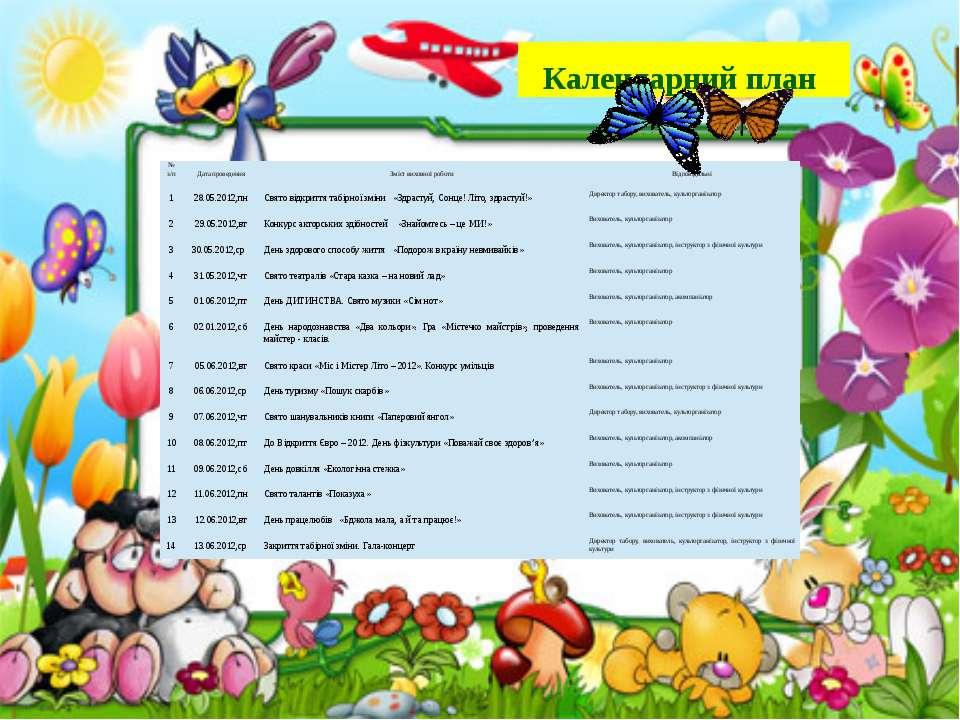 Календарний план № з/п Дата проведення Зміст виховної роботи Відповідальні 1 ...
