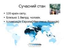 Сучасний стан 120 країн світу. Близько 1.8млрд. чоловік. Ісламізація Європи(Н...
