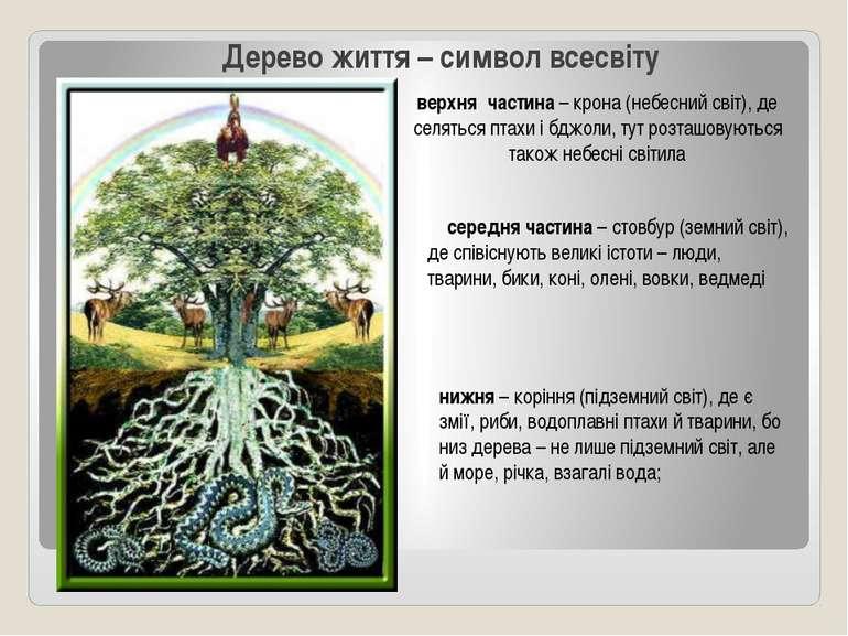 середня частина – стовбур (земний світ), де співіснують великі істоти – люди,...