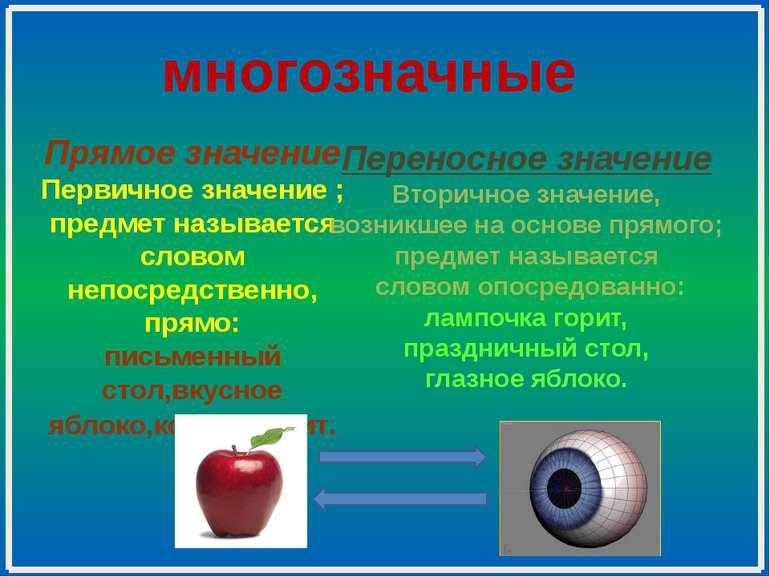 Лексика с точки зрения происхождения Исконно русская: мать, видят, дерево, ла...
