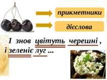 прикметники дієслова І знов цвітуть черешні , і зеленіє луг ...