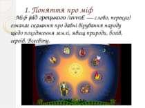 1. Поняття про міф Міф (від грецького /uvvo£ — слово, переказ) означає сказан...