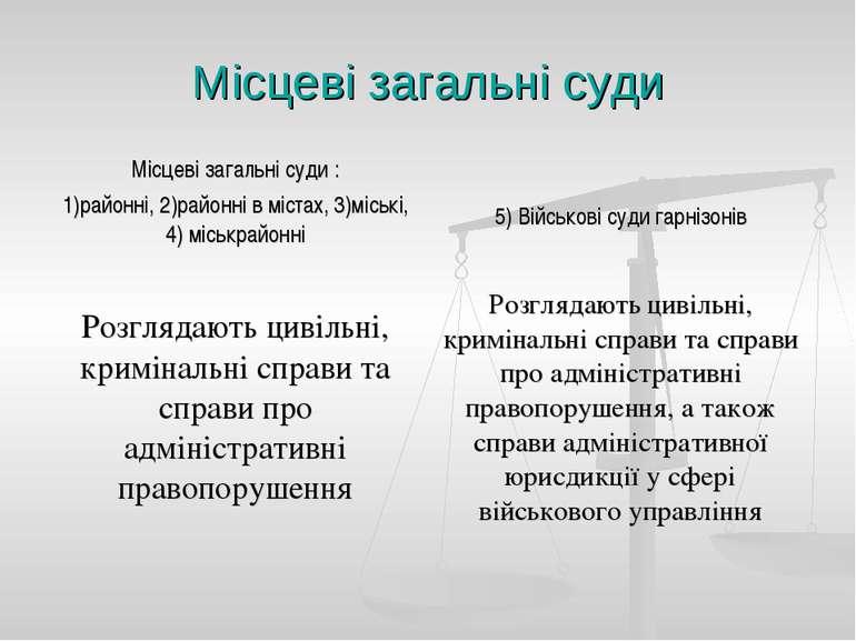 Місцеві загальні суди Місцеві загальні суди : 1)районні, 2)районні в містах, ...