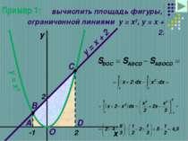 Пример 1: вычислить площадь фигуры, ограниченной линиями y = x2, y = x + 2. x...